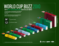 Infographics & Data Visualizations