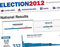 WSJ Campaign 2012