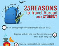 25 Reasons to Travel