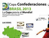 Confederations Cup Brazil 2013 - Infographic