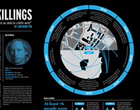 Broader Perspectives Magazine: Infographics
