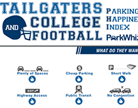 Infographic for ParkWhiz