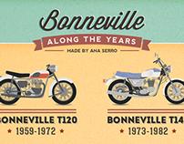 Bonneville Along the Years
