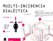 Multi-incidencia dialéctica