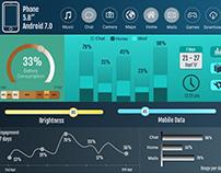 IoT Dashboard - Mobile Phone Health