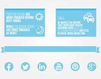 i2i Social Media Guide