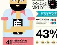 infographics about smartphones