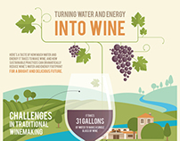 Frei Brothers: Turning Water and Energy Into Wine