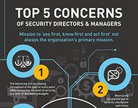 Perceptics: Security Concerns INFOGRAPHIC