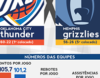 Infográficos NBA