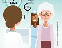 Verilogue: Alzheimer's Disease INFOGRAPHIC
