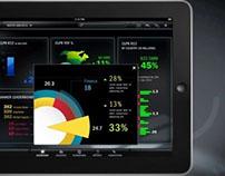 Bank of America Mobile UI Video - Model Metrics
