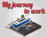 My journey to work