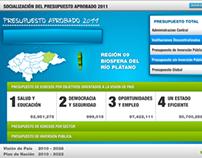 Socialización del Presupuesto 2012 - SEPLAN