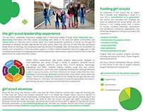 gshnj fact sheet 2013