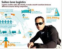 Olympics Info Graphics