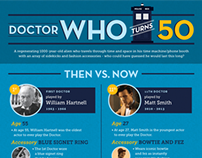 Doctor Who Turns 50