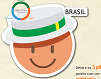 Infográfico - Brasil sustentável?