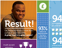 Results Day Campaign | QA Apprenticeships