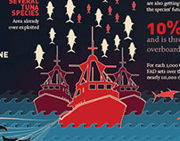 How FADS are Death Traps for Marine Life