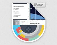 Loan Calculator Concept