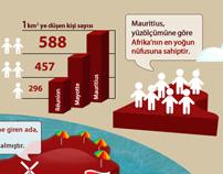 Akbank - Mauritius (Infographic)