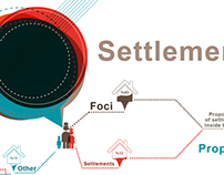 info graphic - settlements