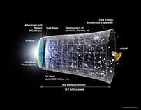 Universo: Galería de Imágenes