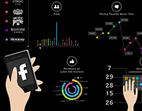 Möet & Chandon, social network, data visualization