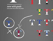 TheTimes Goals Shopfront