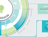 Infografía - Proceso de Diseño