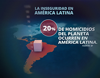 Info Inseguridad America Latina RPP TV