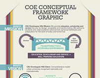 College of Education - CSUDH Infographic