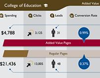 WU Infographic Slides