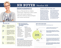 Layout / Direct Mailer