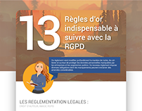 13 règles d'or de la RGPD | Infographie