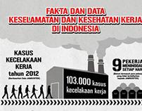 Infografik - Fakta dan Data K3 di Indonesia