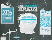 The Lifesaving Society - Infographic