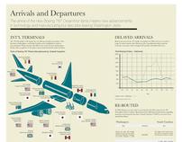 Boeing Infographics