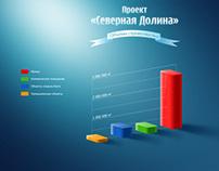 Illustrations for presentation