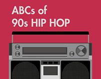 ABCs of 90s Hip Hop | Motion Design