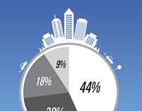 MSPBJ Pulse Infographics