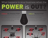 Business Power Outage Infographic