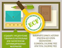 Infographics for WWF. New school year in ECO-style