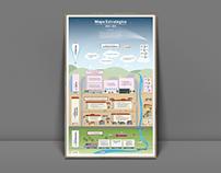 PBSS Strategy Map