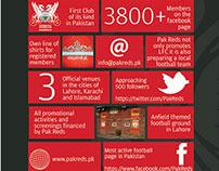 Pak Reds  Profile