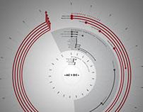 AC/DC un análisis gráfico