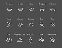 Gráfica para productos - Lavarropas