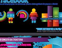 Infográfico Eticketeria