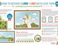 How to become a Lord or Lady for less than £30